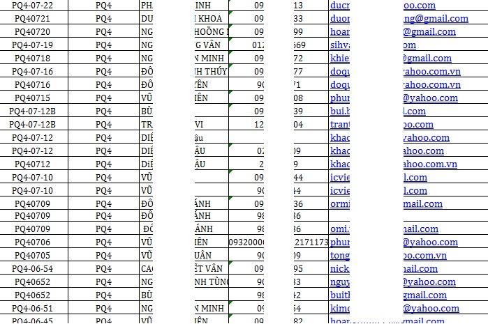 Danh sách khách hàng biệt thự biển Phú Quốc
