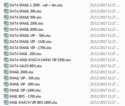danh sách khách hàng hà nội email