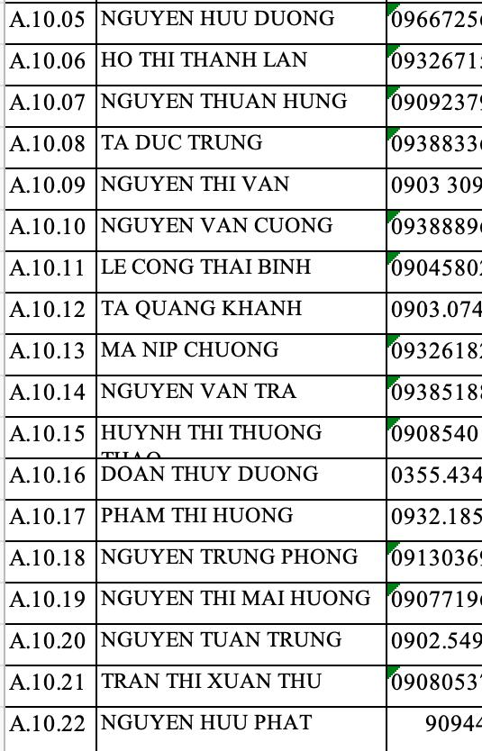data Celadon Tân Phú