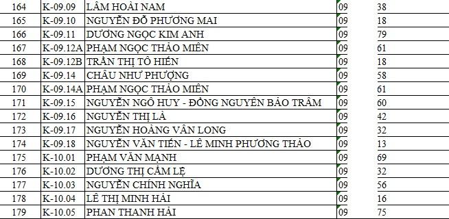 Bán danh sách khách hàng Kingston Residence Phú Nhuận