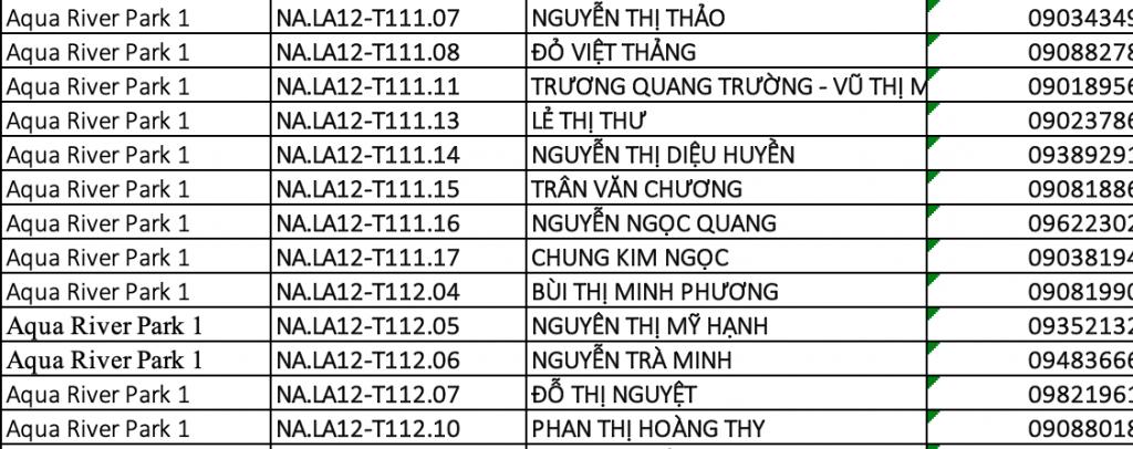 data Aqua City Đồng Nai